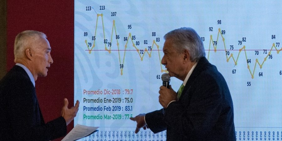 El  año más violento en la historia de México, Sonora y San Luis Río Colorado